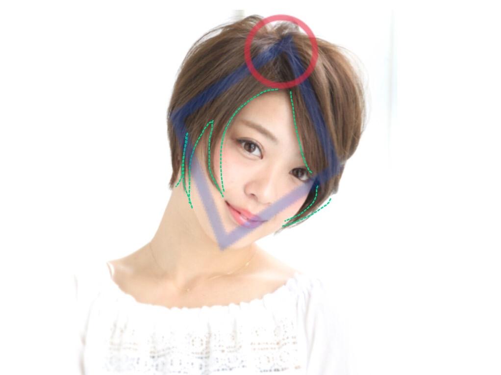 髪型 ショート エラ張り